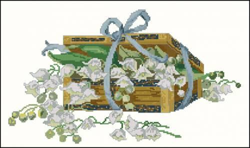 Беcплатные схемы для вышивки крестом